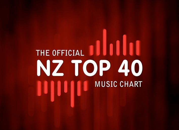 C4 TV - NZ TOP 40