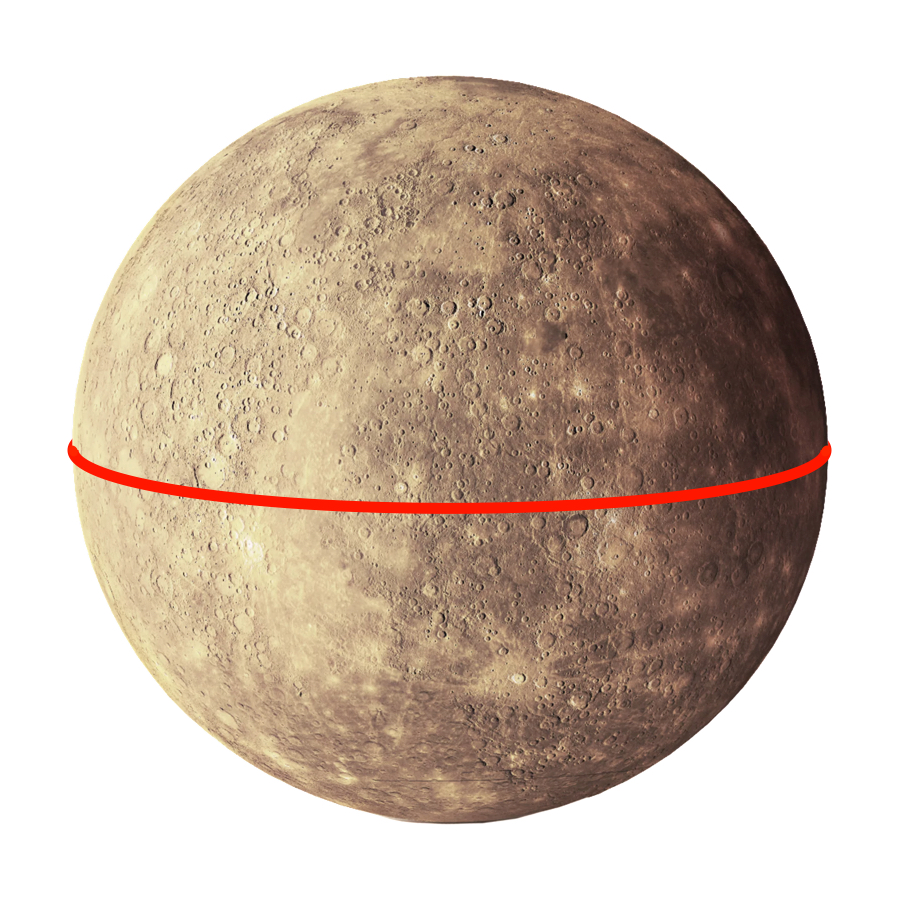 Circumference - Mercury has an equatorial circumference of 15,329 kilometers. That's only a little bigger than Earth's moon.