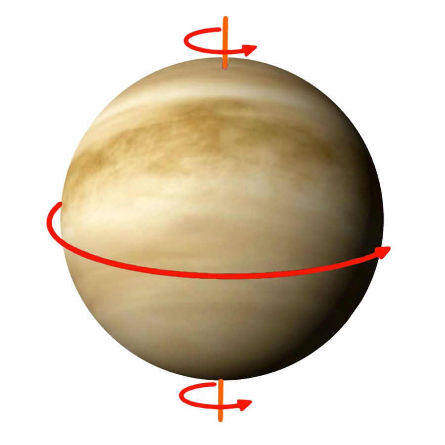 Rotation Period - It takes Venus 5,832 hours to complete one rotation. That means five months of day, followed by five months of night!