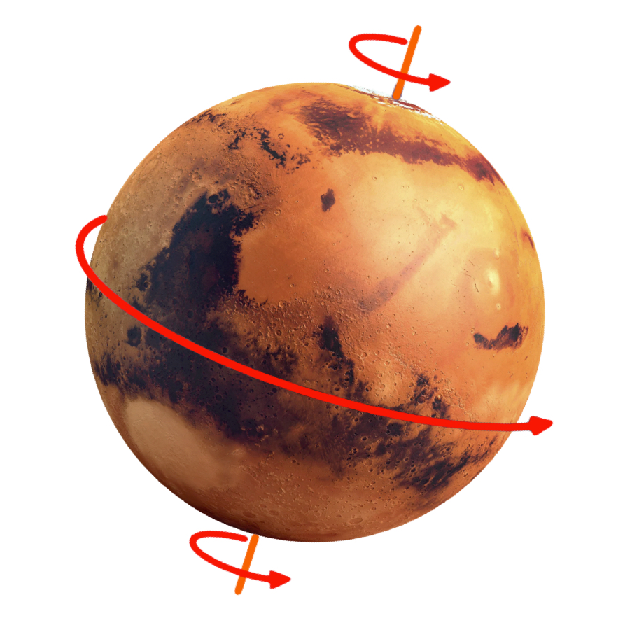 Rotation Period - It takes Mars 24.6 hours to complete a rotation, which is nearly the same as Earth.
