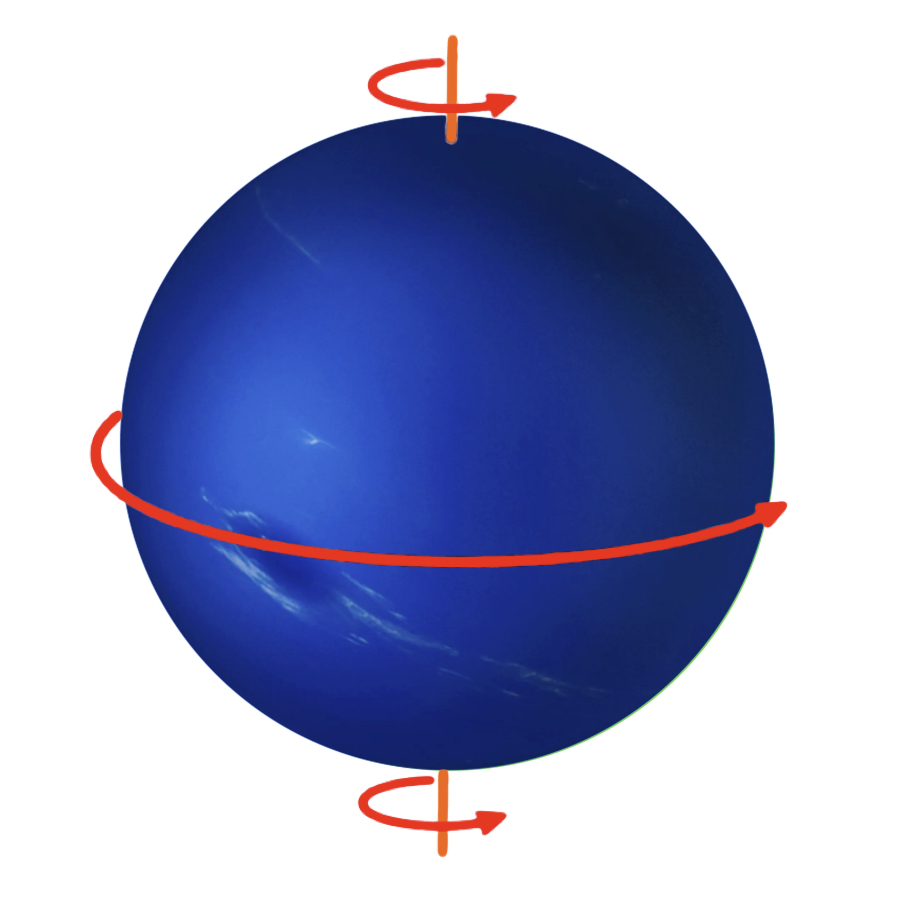 Rotation Period - Like the other gas giants, Neptune spins quickly and is able to complete a rotation in 16.1 hours.