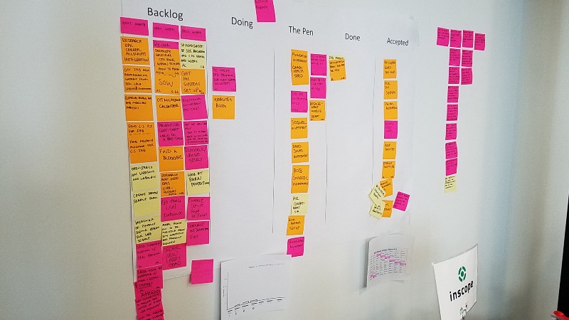 Yeah, we're not Kanban experts yet. Not by a long shot.