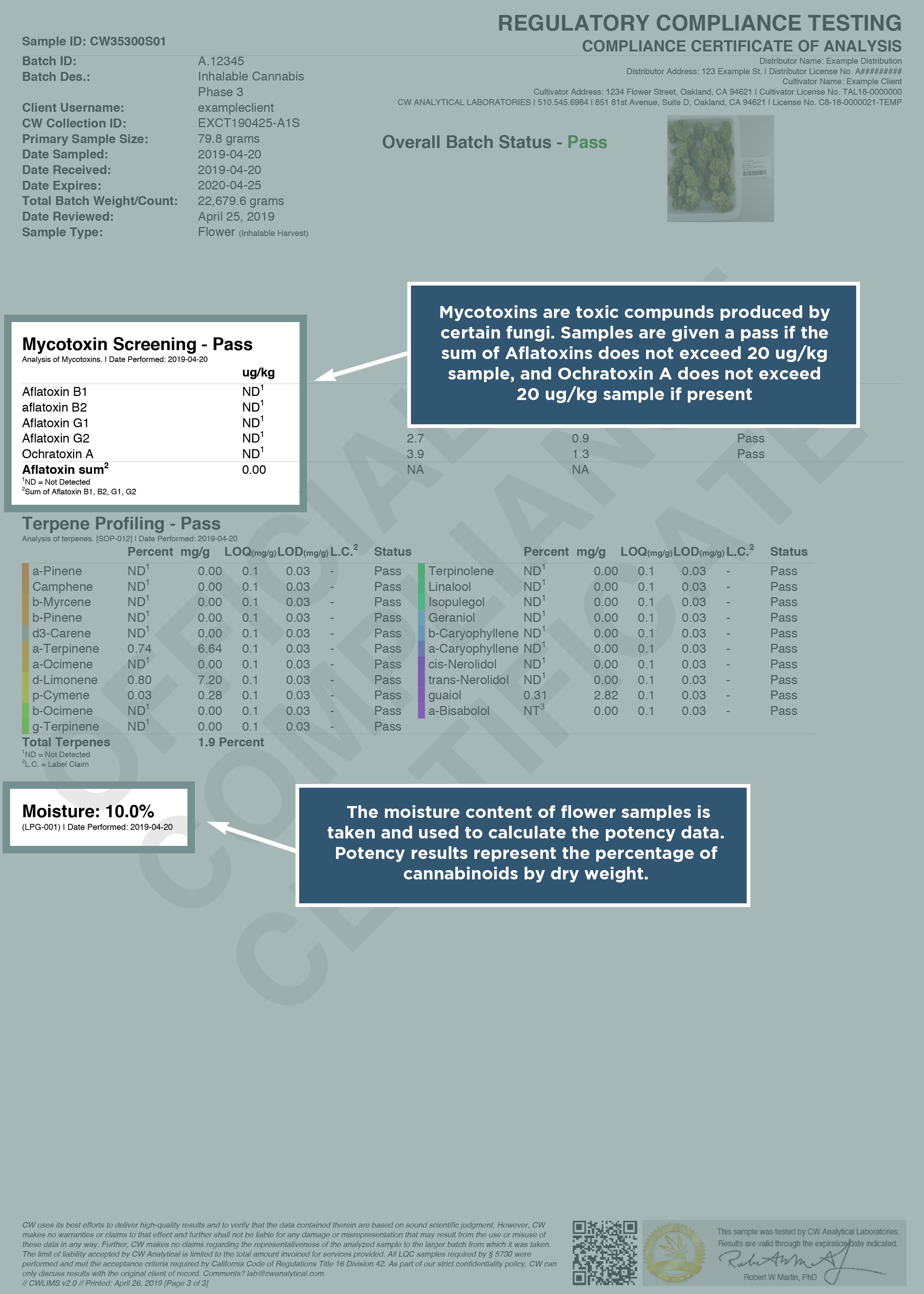 Mycotoxins & Moisture