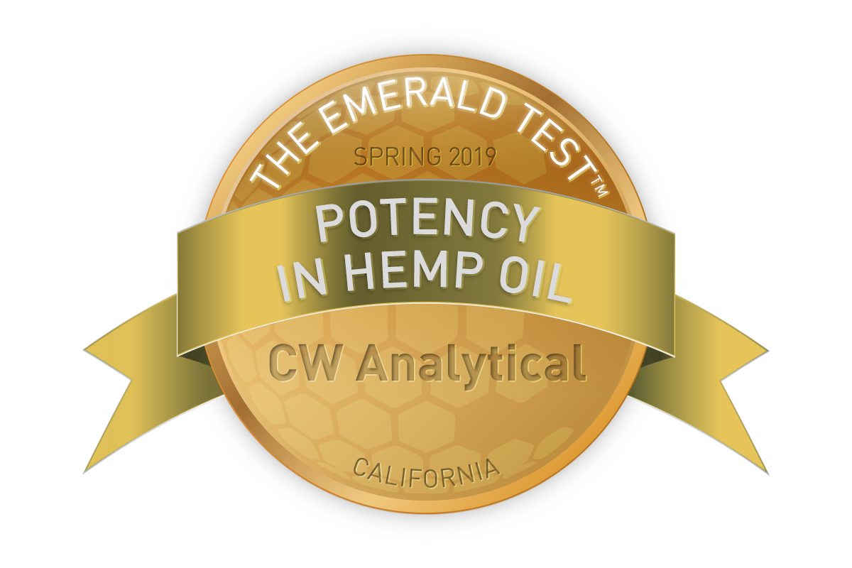 Potency-HempOil-CWAnalytical.png