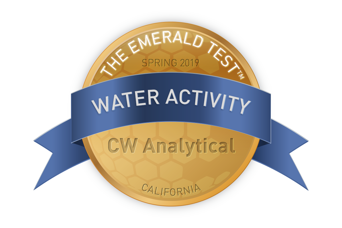WaterActivity-CWAnalytical.png