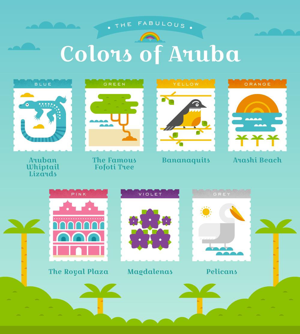 Marriott_Aruba.jpg