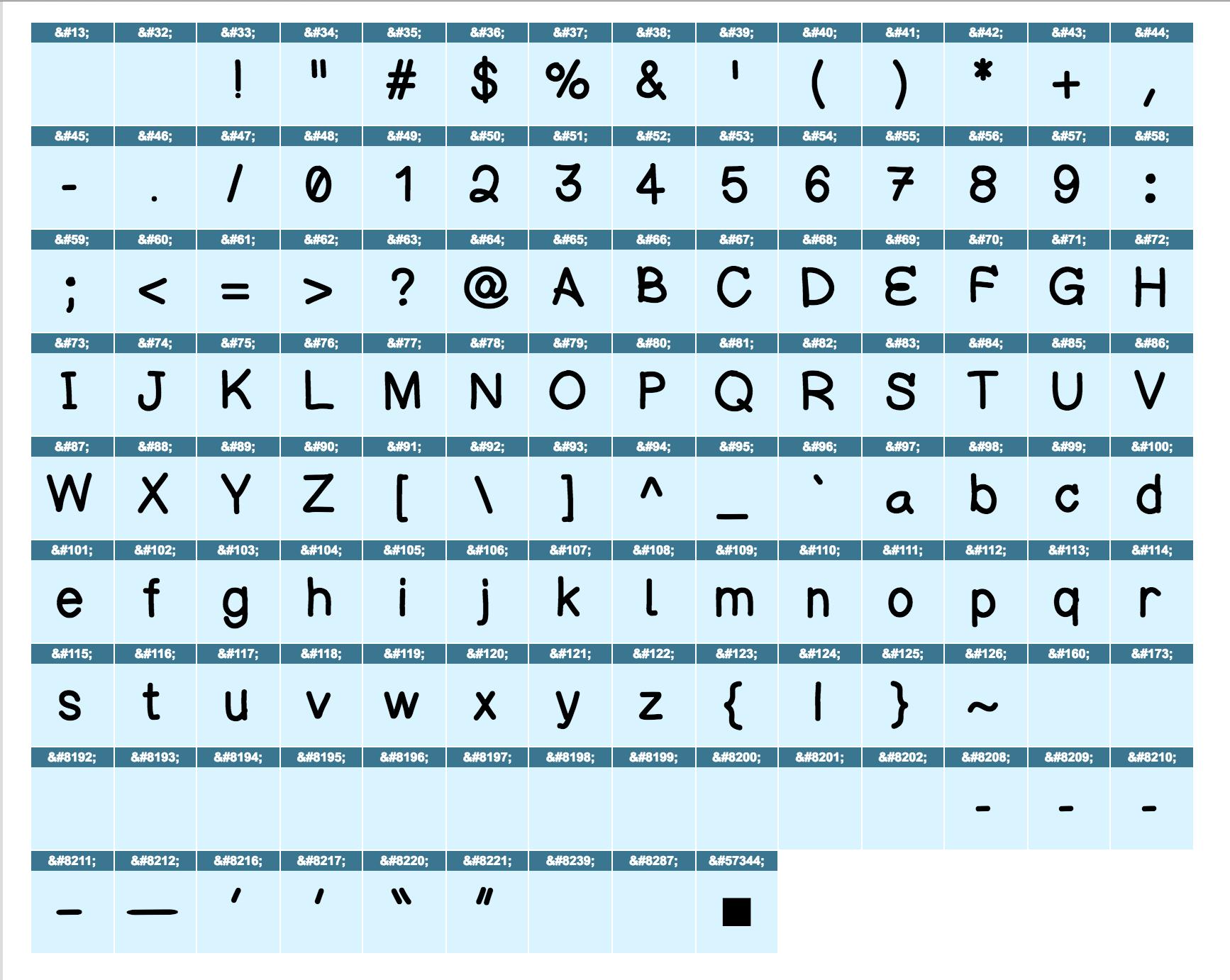 Glyph Set