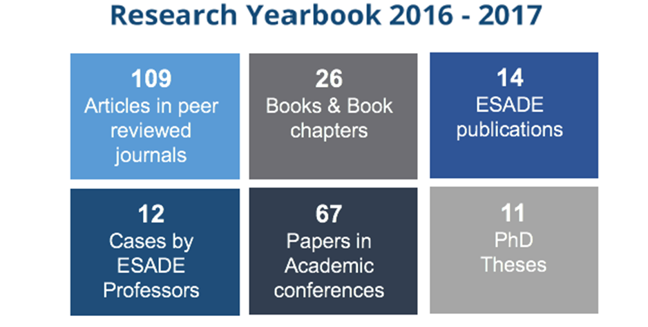 ResearchYearbook.png