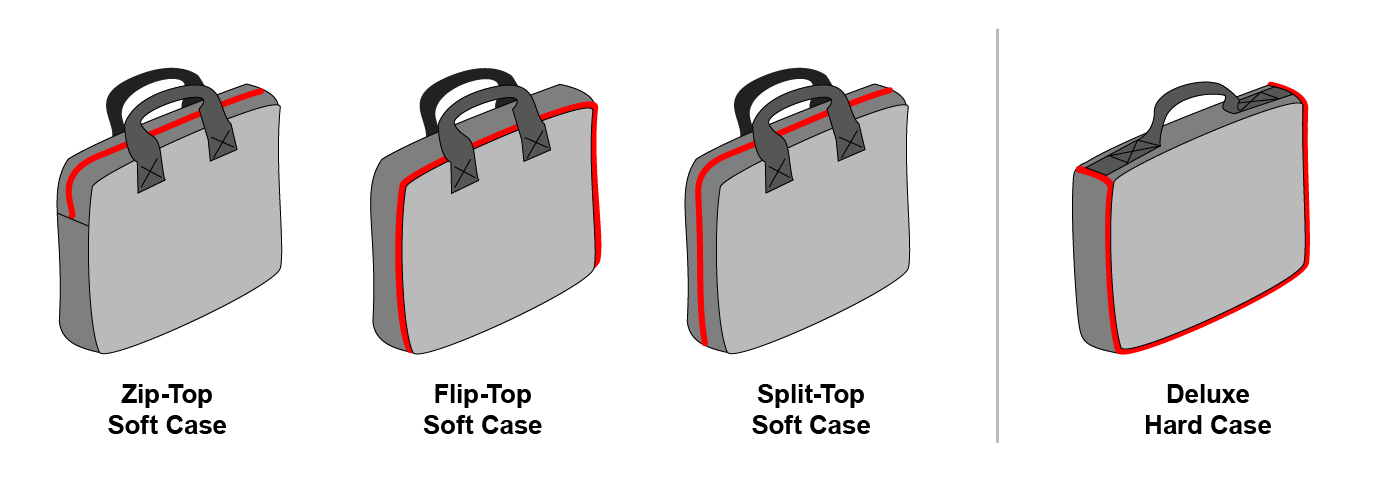 Zipper is indicated by the red line.