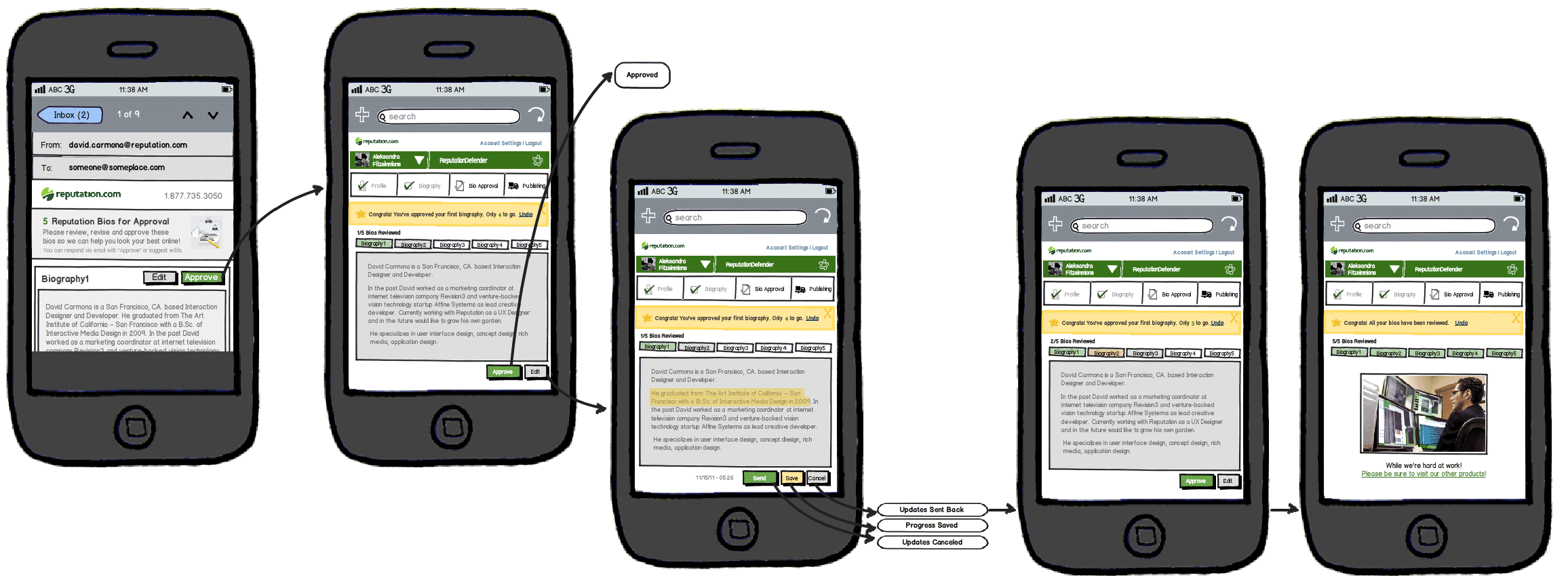 mobilebio-approval7_Page_2.png