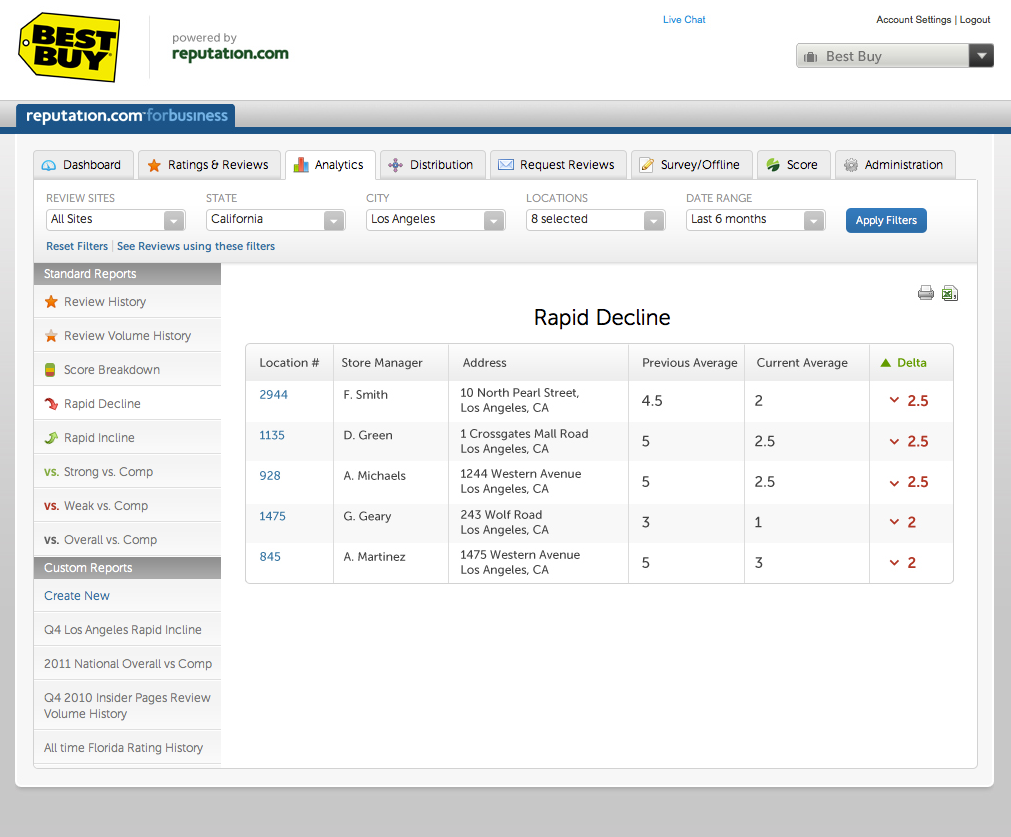Analytics - Rapid Decline.png