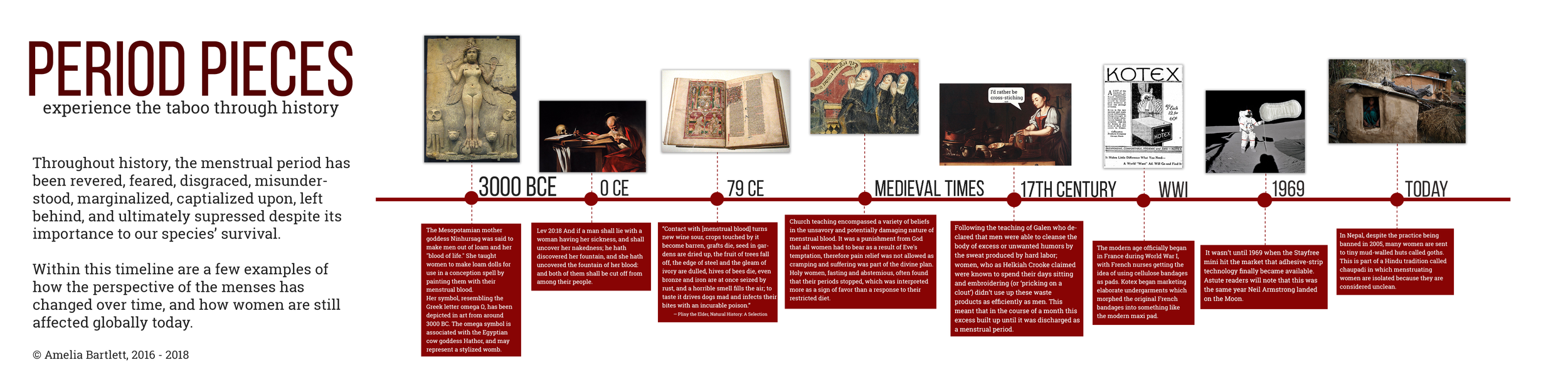 Period Pieces timeline, created for the awareness-focused fundraiser Celebrating the Feminine Mystique. This post was printed at 2ft x 8ft long and presented at the event to 250 guests.