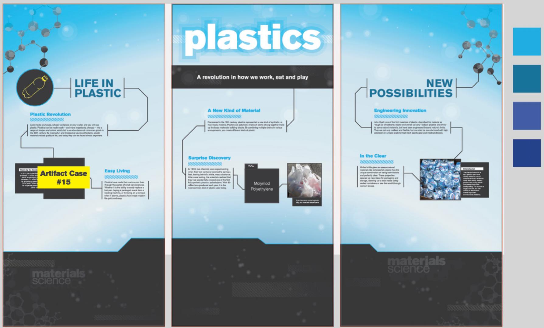 Plastic Elevation