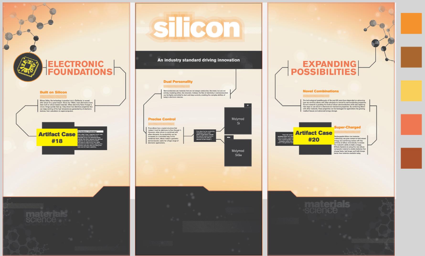 Silicon Elevation