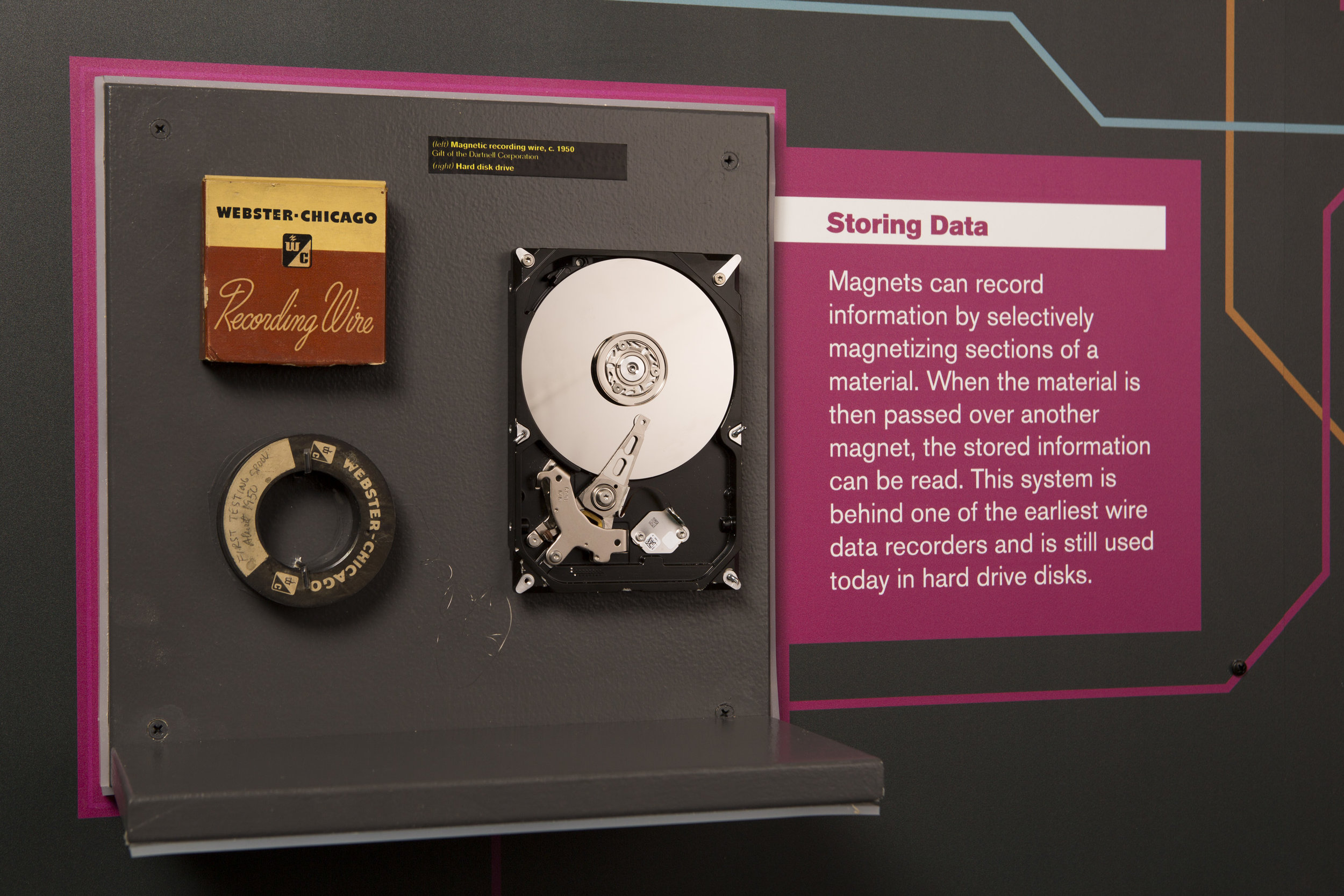 Timeline - Data Storage