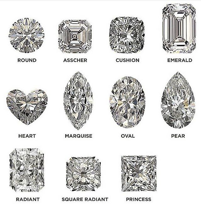 Decisions Decisions. Luckily, the best kind of difficult choice to make!  Which cut is calling your name? Leon would love to expertly assist you source your center stone. #srwnyc #leoncohen #makeitexquisite #theartofengagement #repost . . . #diamonds #finejewelry #highjewelry #gemsourcing #gems #gemstones #diamondcuts #diamondshapes #mining #showyourcouture #couturedailydose #jotd #jewelsofinstagram #jewelrylovers #jewelryaddicts #futureheirlooms #nothingisordinary #weddingandengagement