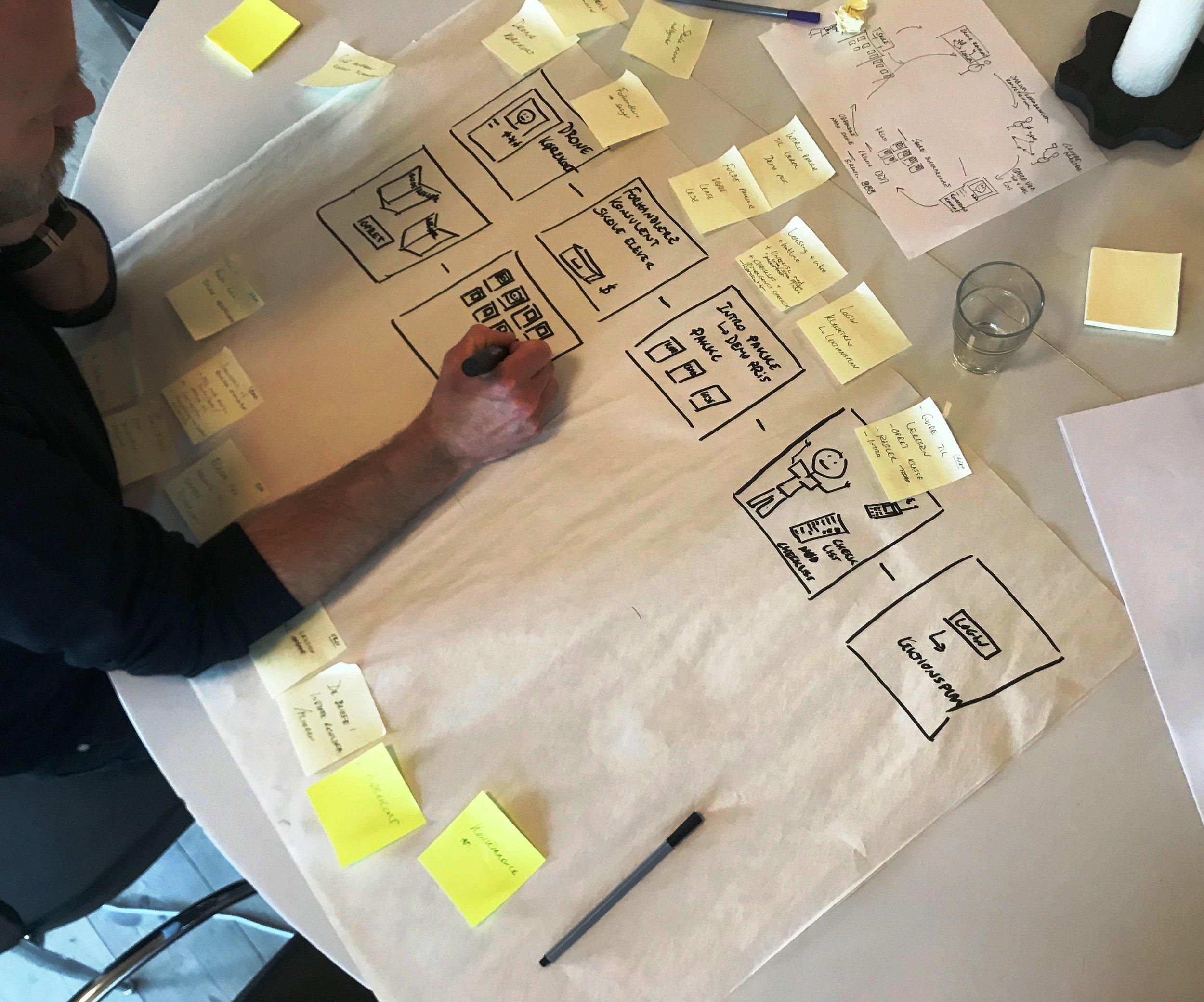 Mikkel Barker, ejer af  MAKKER Play . Her i fuld sving med papir og post-its. Mikkel er i færd med at udvikle på et drone-kørekort til skoleelever