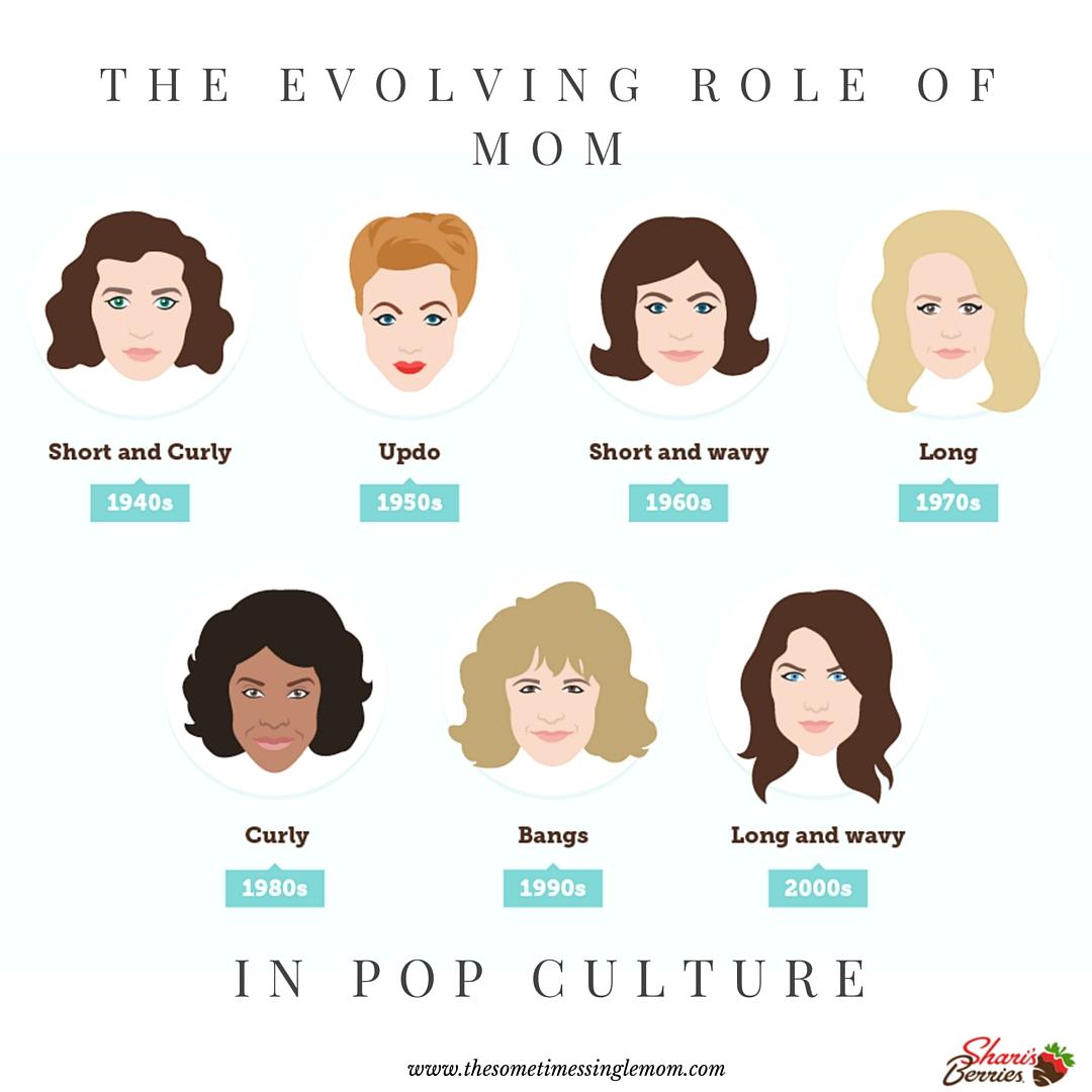 Moms_in_pop_culture
