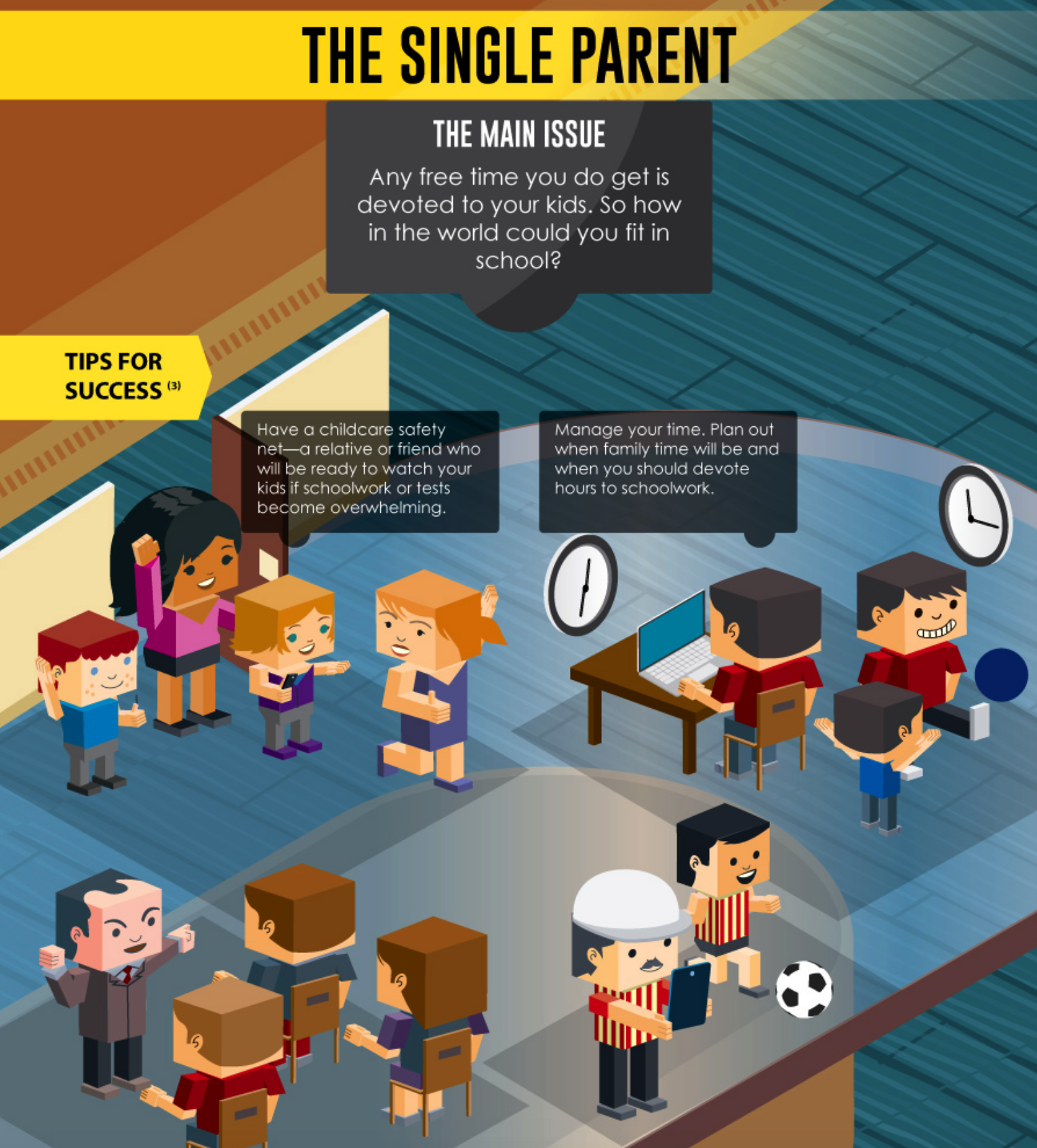 See the full infographic here: http://www.affordable-online-colleges.net/online-education/