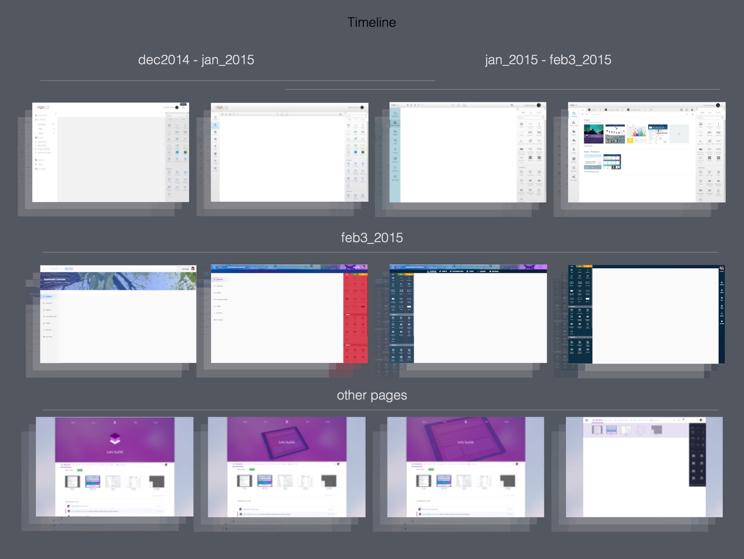 build timeline.jpg