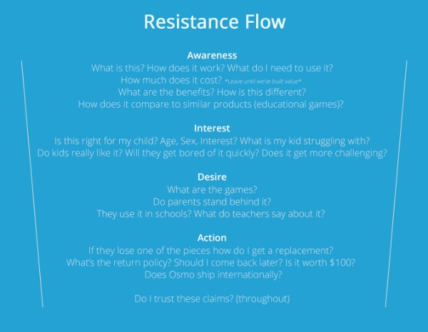 ResistanceFlow.jpg
