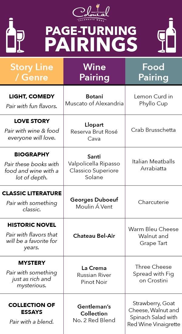 BookClubPairings-Chart.jpg