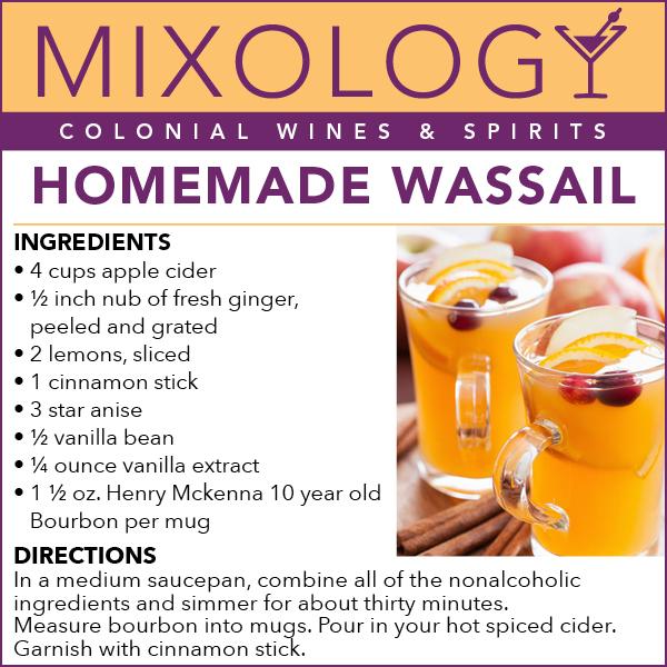 HomemadeWassail-Mixology-web.jpg
