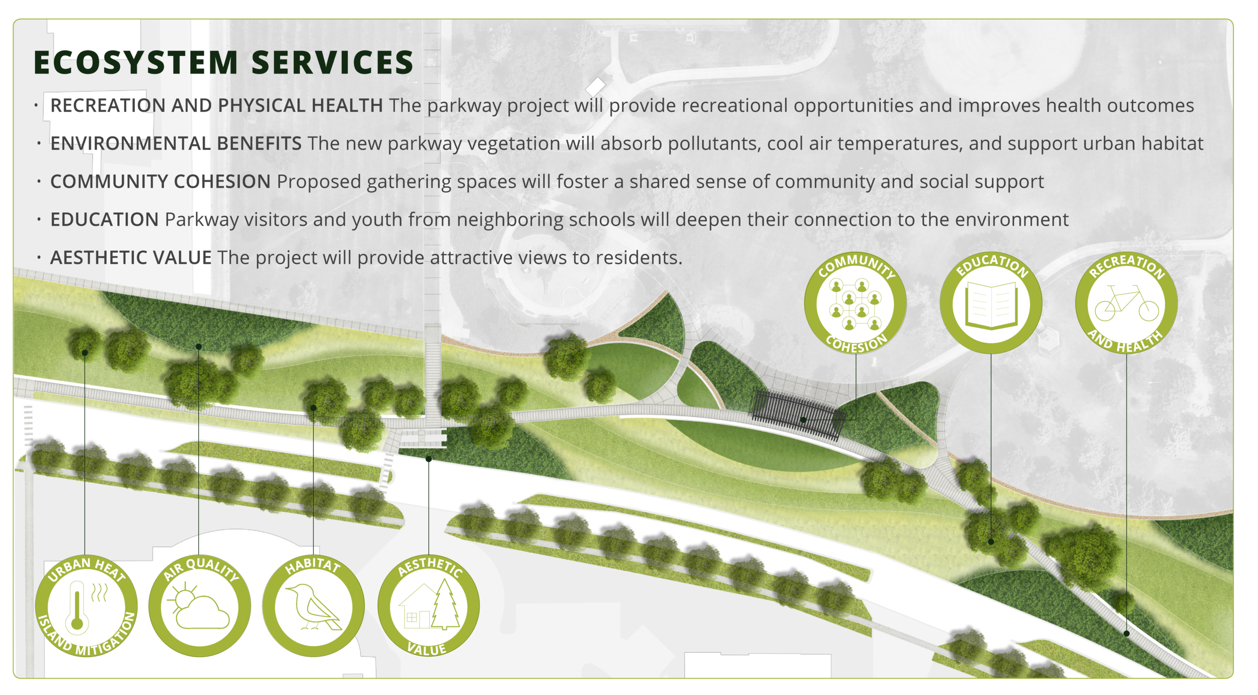 Ecosystem Services | Hale Parkway Improvements  Click to Enlarge