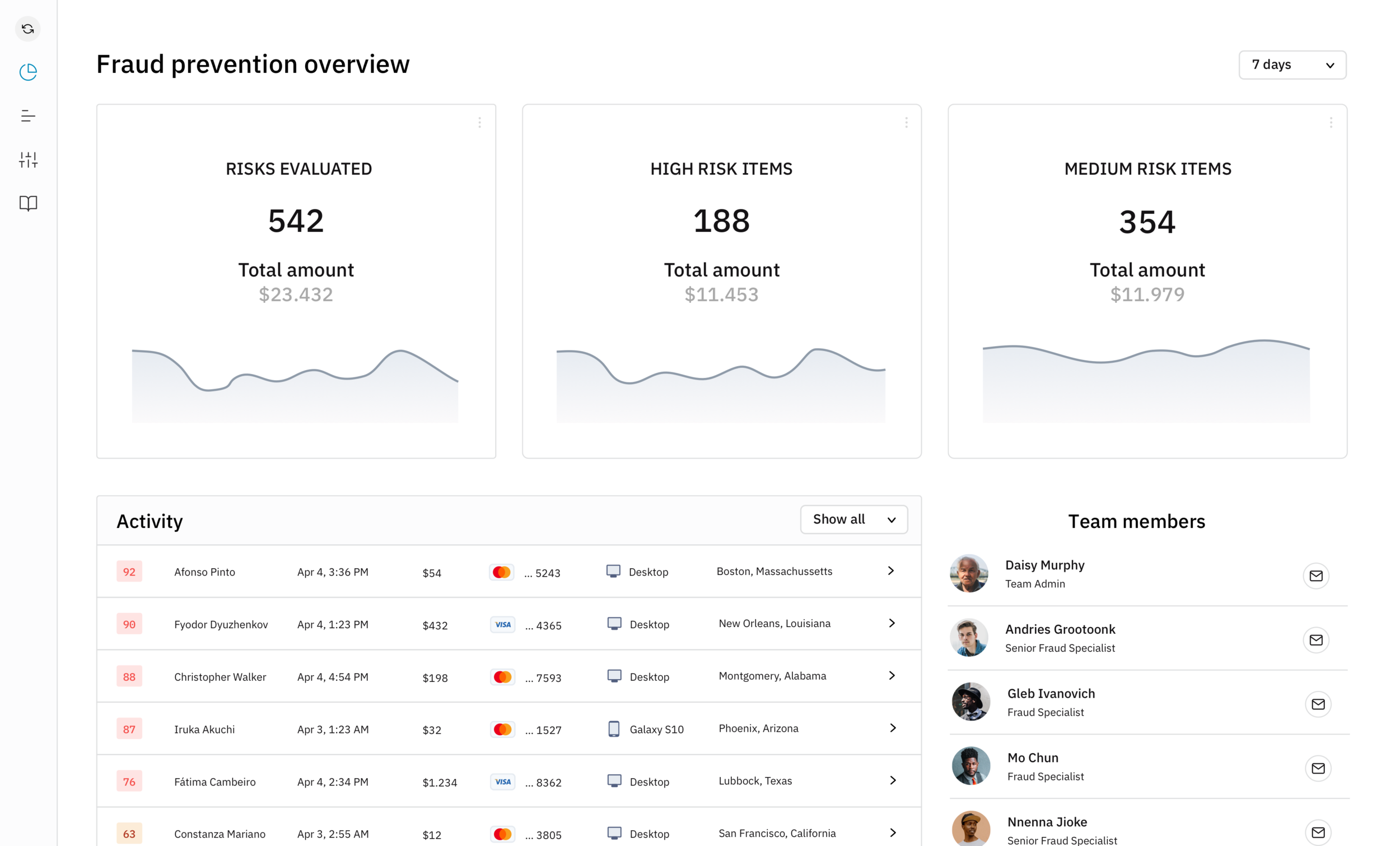The dashboard view serves as an overview of the employee performance and allows him/her to check recent items and reach out to team members.