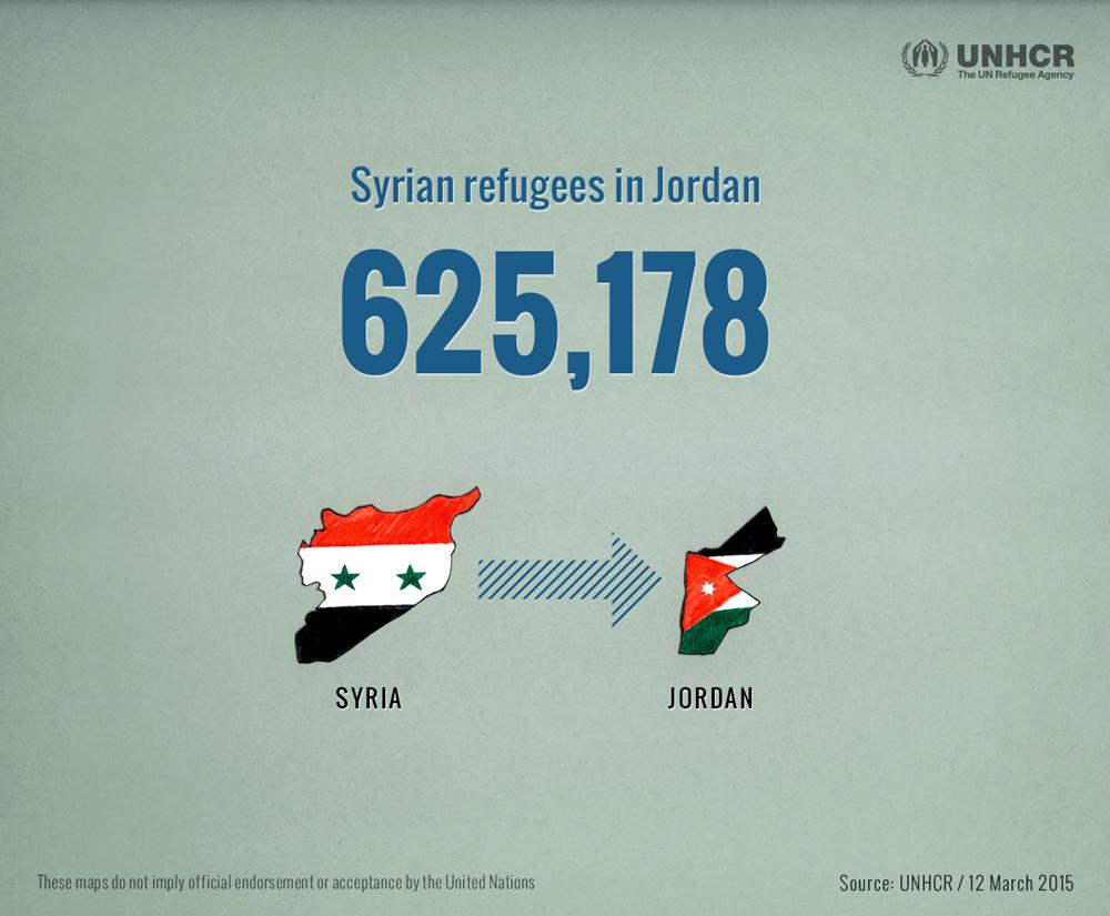 4thYearConflict_Jordan(Eng).jpg
