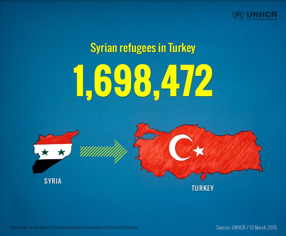 4thYearConflict_Turkey(Eng).jpg