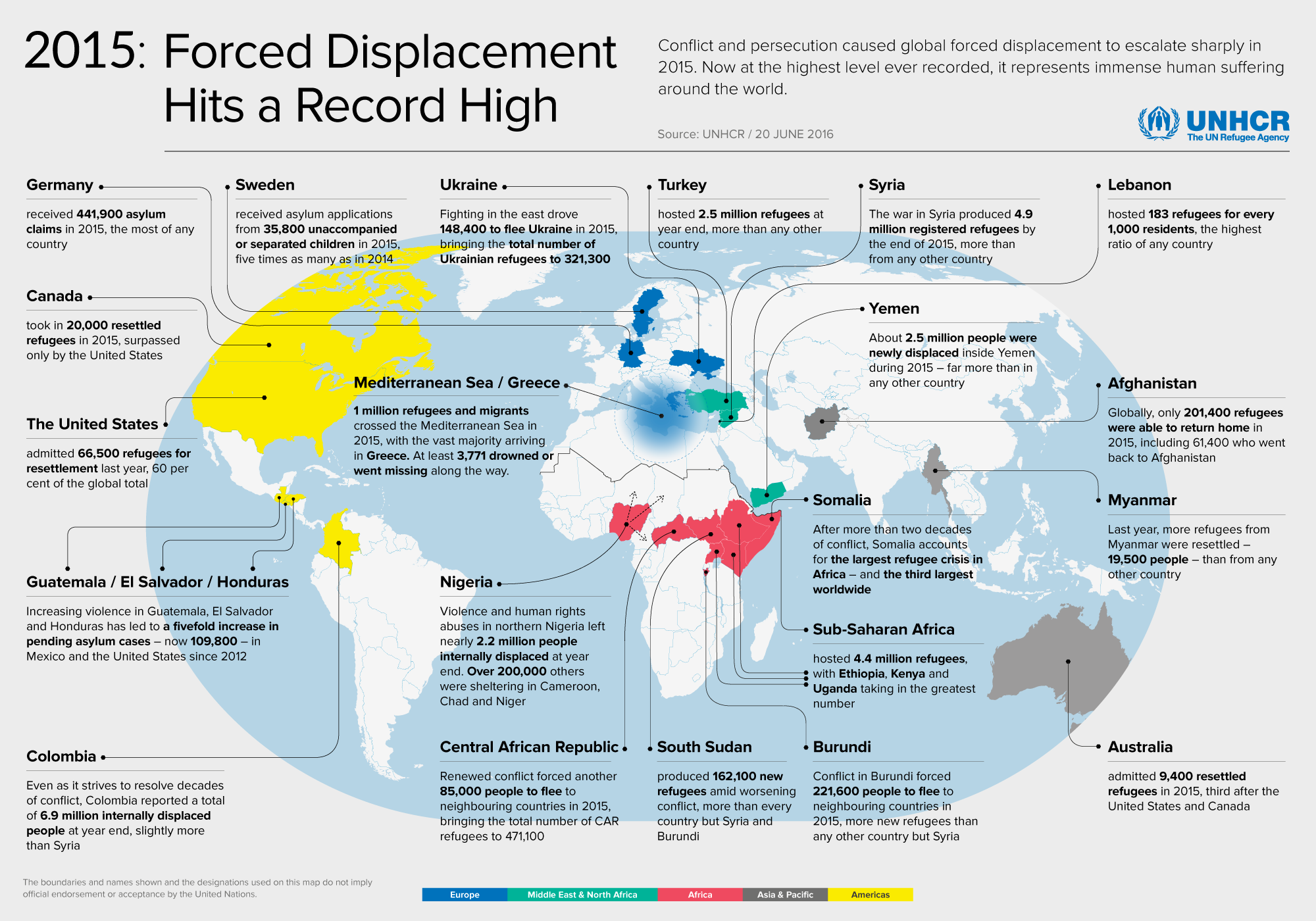 (English)04_ForcedDisplacementHits(16JUN2016).png