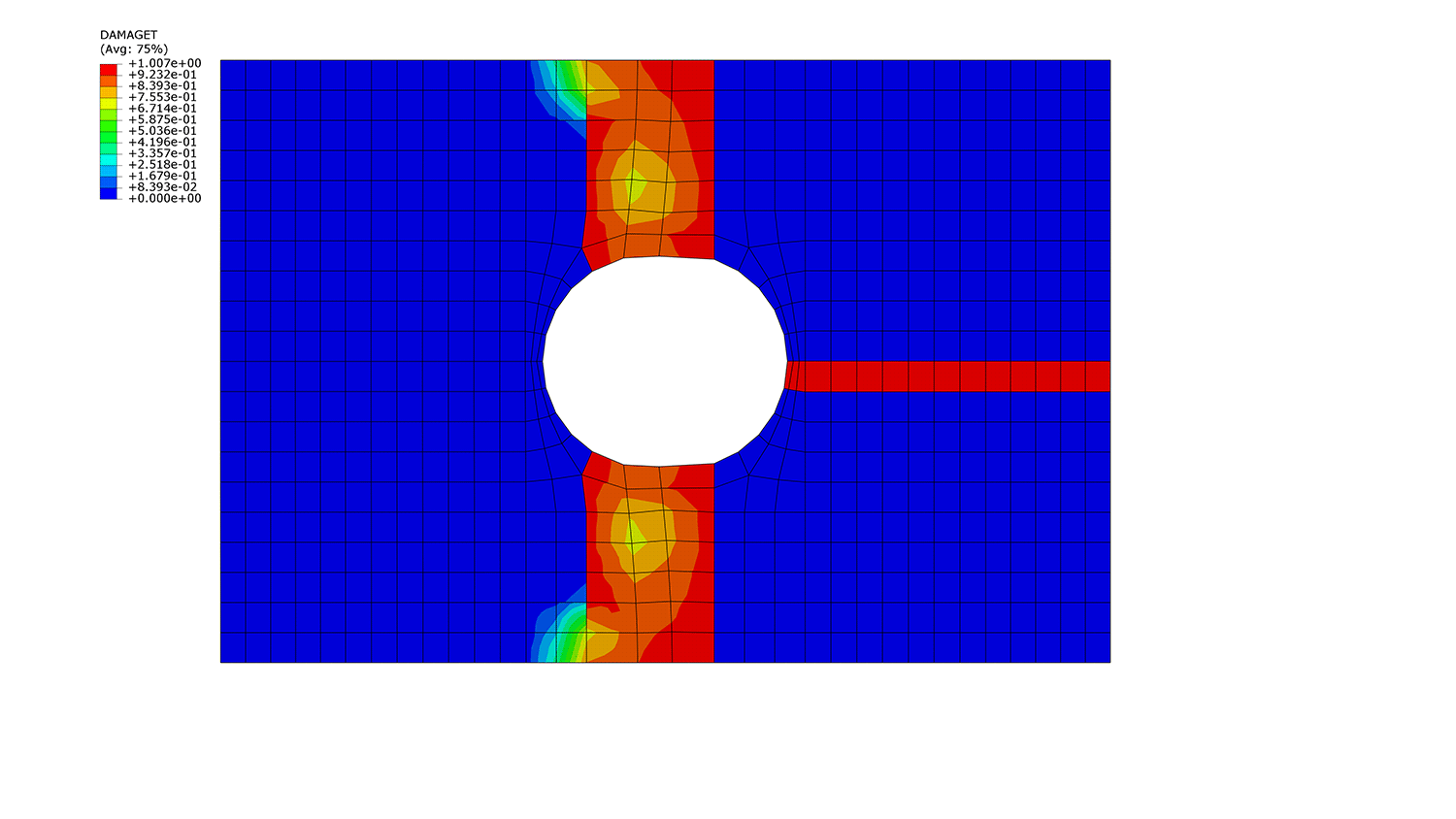 Modeling Post-tensioned Concrete