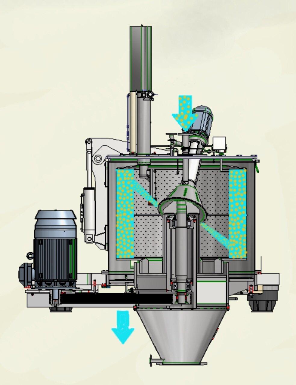 Essoreuse centrifuge Comi Condor type TM Chargement