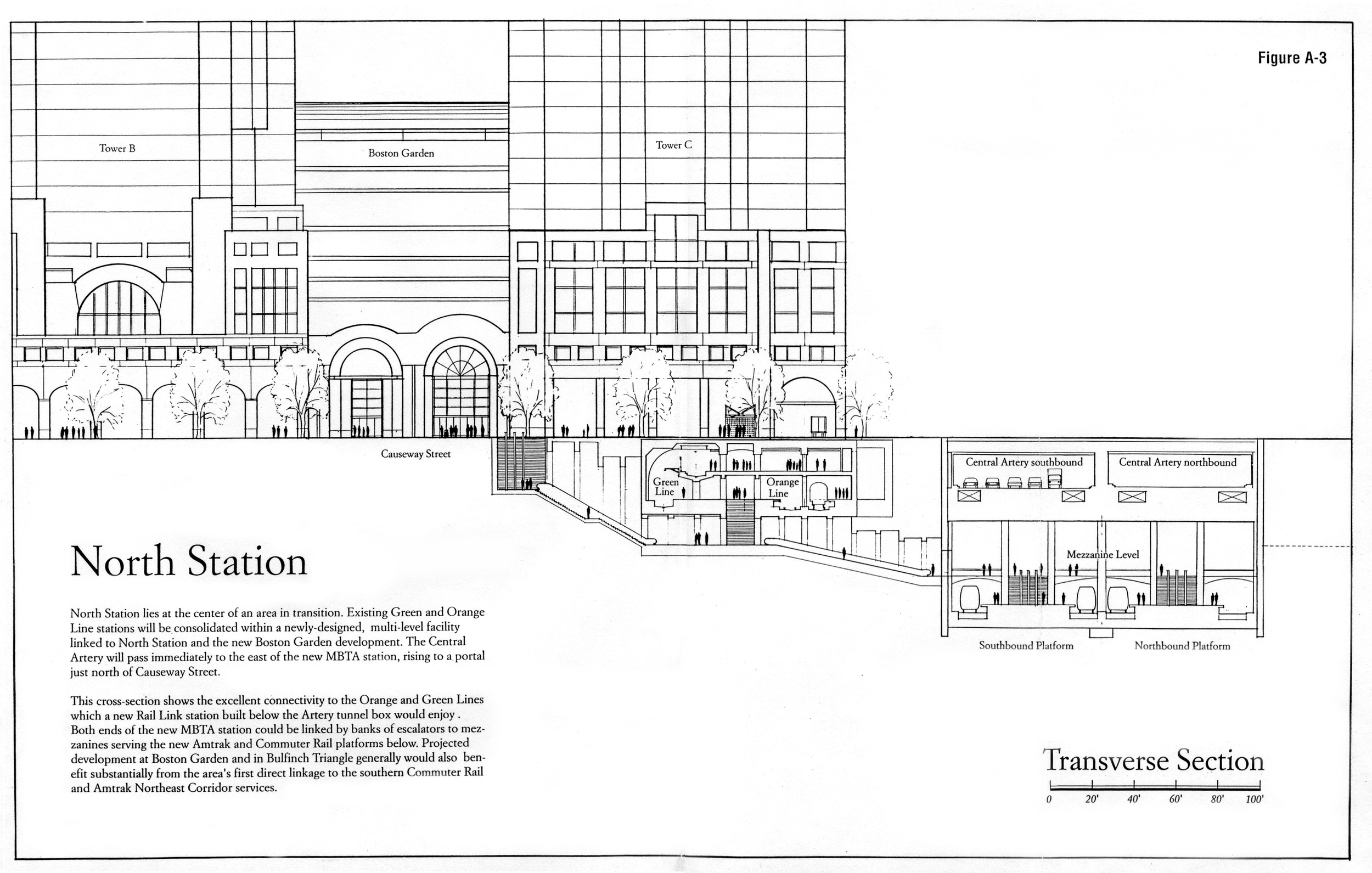 This drawing shows the proposed intermodal connections to the Orange and Green Lines at North Station as proposed by the CARL Task Force. [CARL Task Force / Brad Bellows Architects]