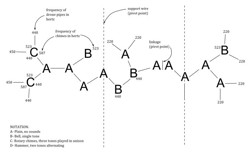 notational diagram copy.png
