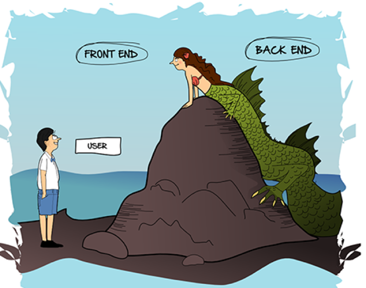 Image courtesy of  Browserling