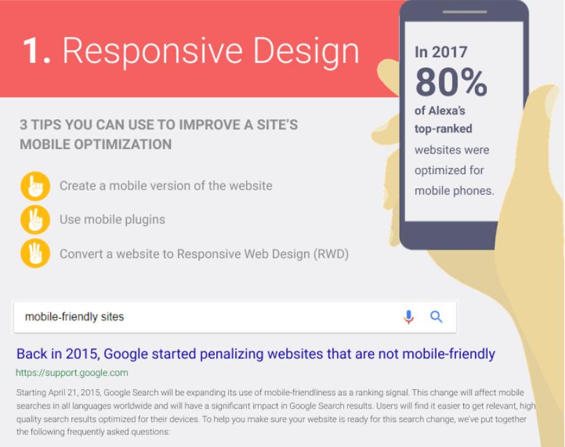 10 Ways To Improve Your Website Design Ux Blog