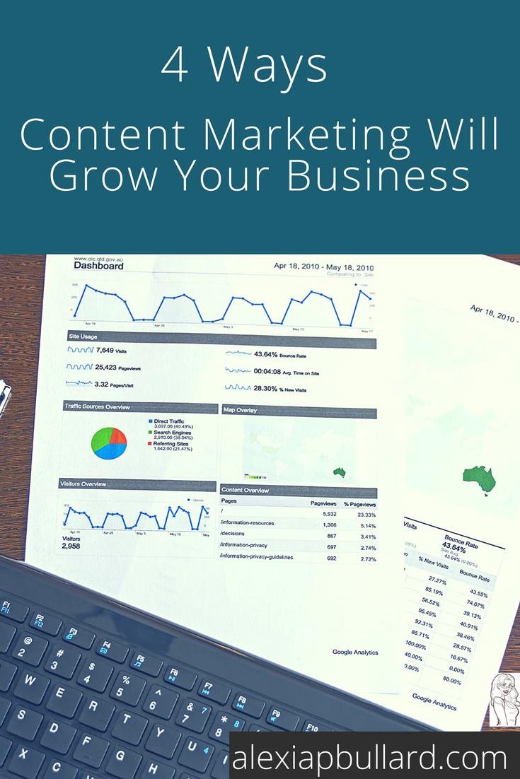 4 Ways Content Marketing Will Grow Your Business || Alexia P. Bullard, Tacoma Business Writer || alexiapbullard.com