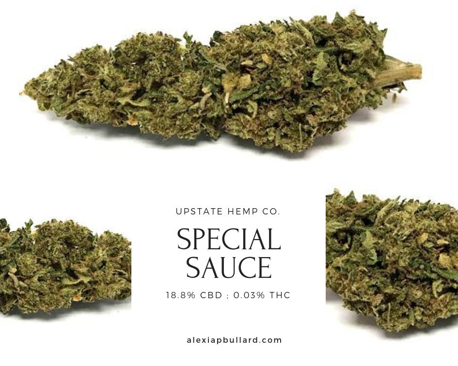Special Sauce CBD Strain Review | Booklexia Content Marketing , cannabis marketing , cannabis writer