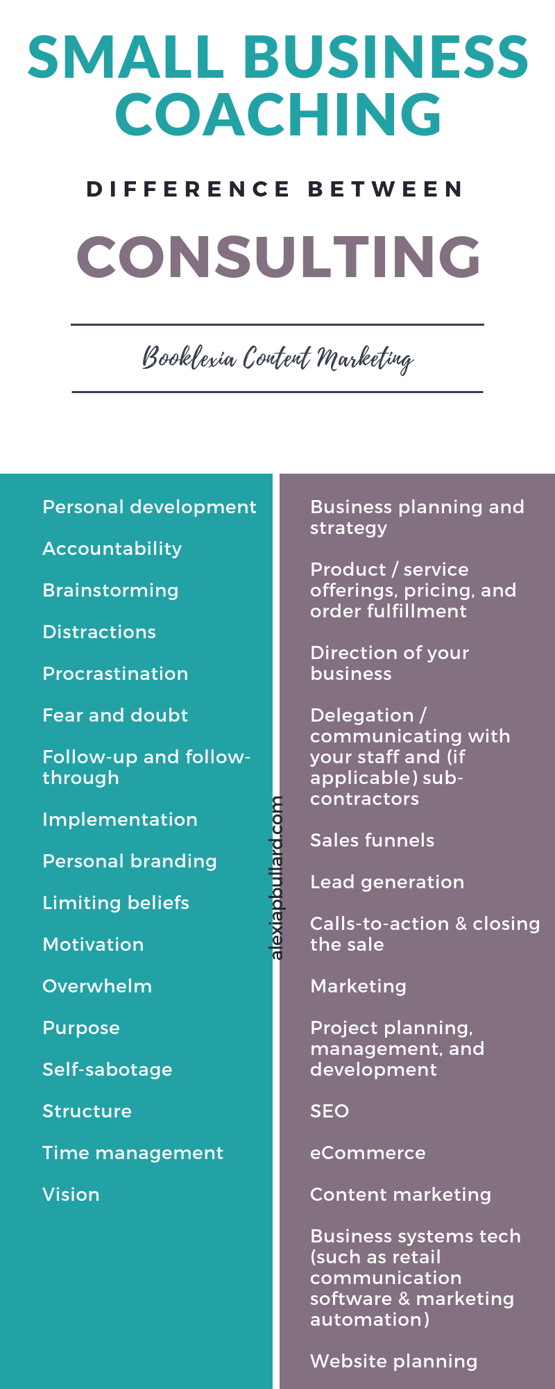 The differences between a small business coach and a small business consultant   Booklexia Content Marketing
