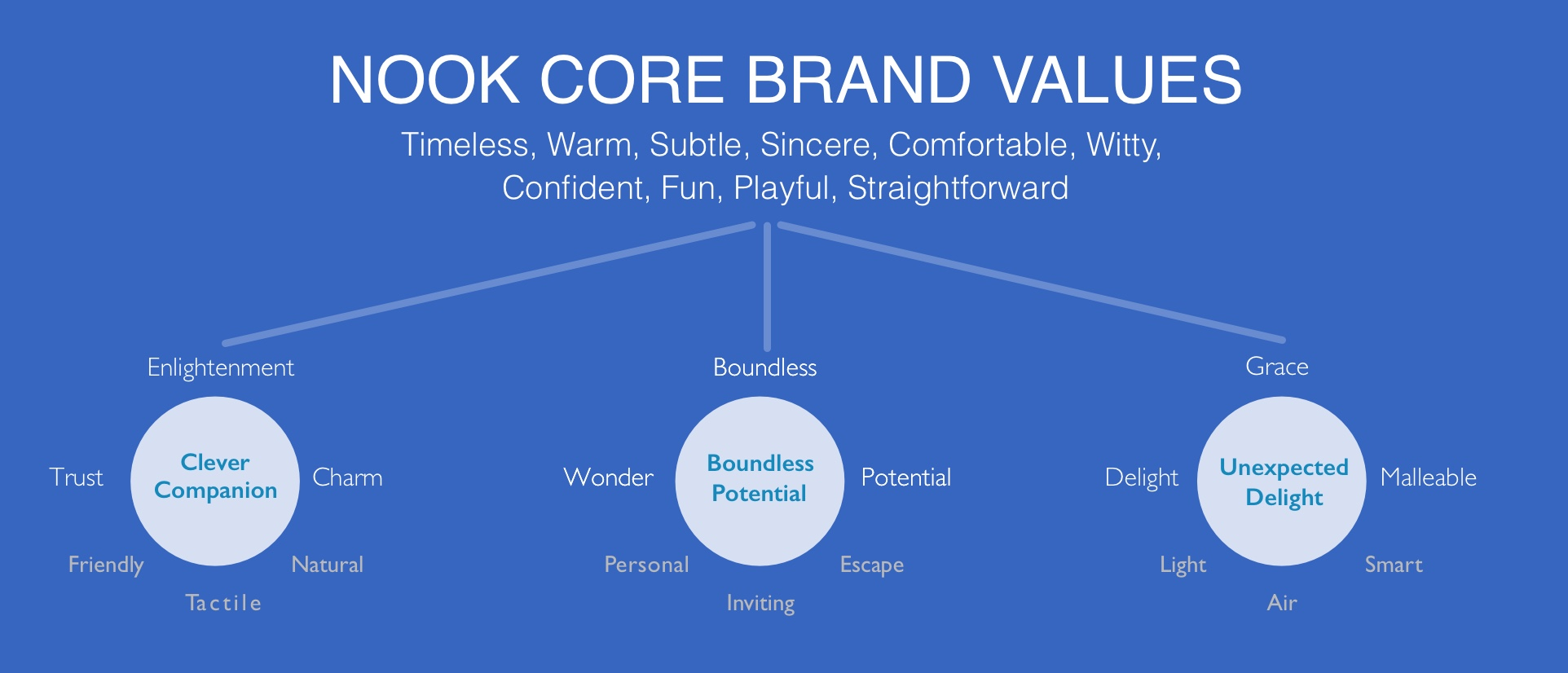 7b_brand building copy.jpg