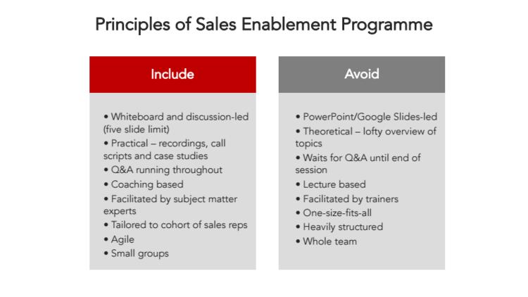 principles-of-sales-enablement-programme.png