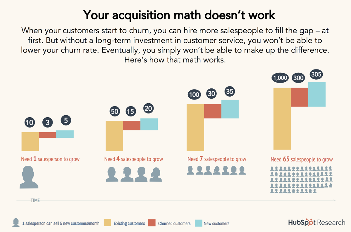 acquisition-math.png
