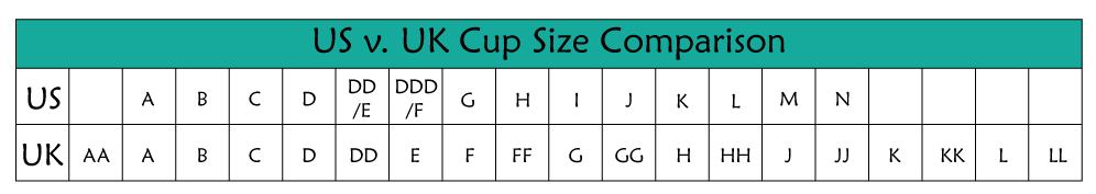 UK-vs-US-cup-size.png
