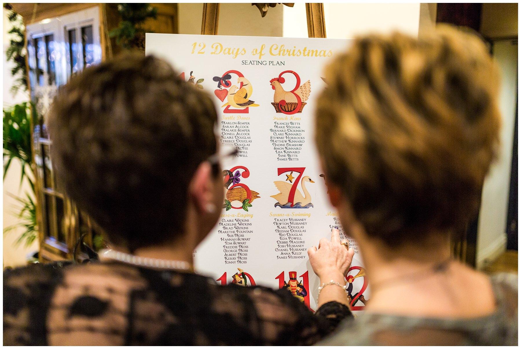 wedding guests reading seating plan