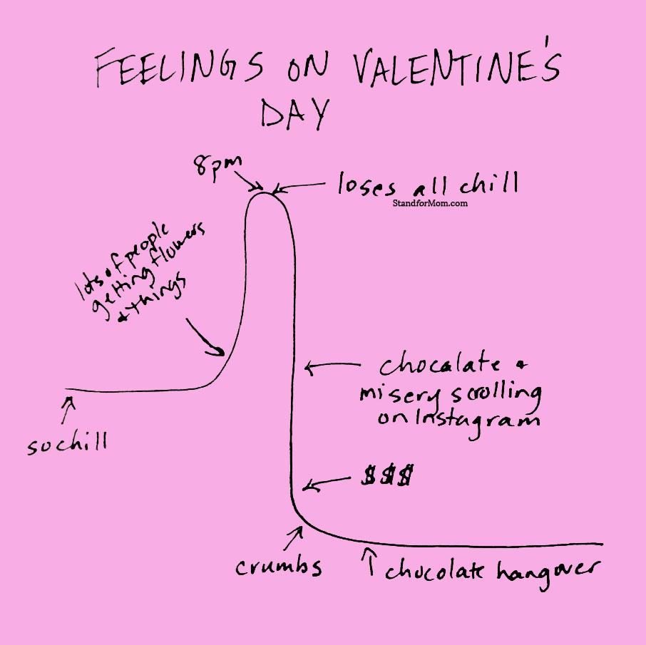 my feelings on valentine's day #momhumor #meme #lovehumor #galentinesday