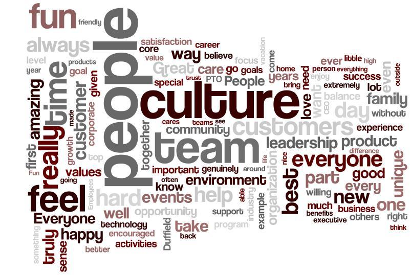 Culture Word Cloud.jpg