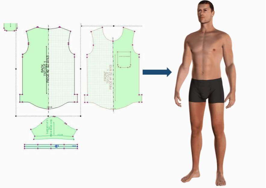 2D PATTERN TO 3D FIT - We prepare a 2D Digital Pattern for 3D simulation on the avatar (digital fit model) to check garment fit, drape, and styling.