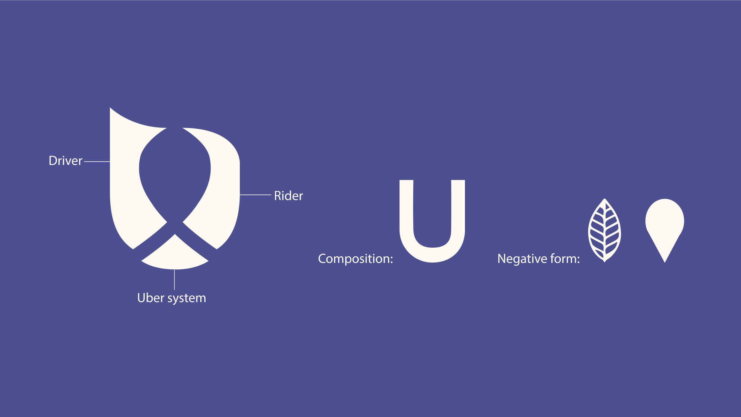 logo analysis.jpg